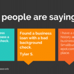 Background check for business loans.