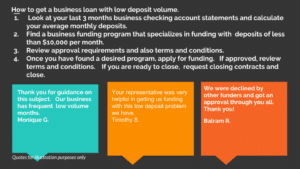 How to get a business loan with low deposit volume