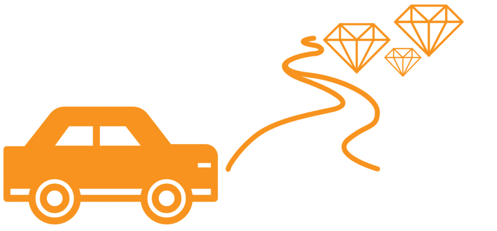 Used car dealership loan